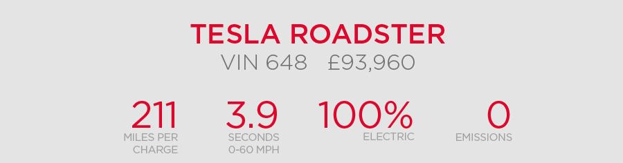 Tesla Roadster - VIN 648