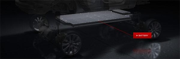 Model S Flat Battery Pack