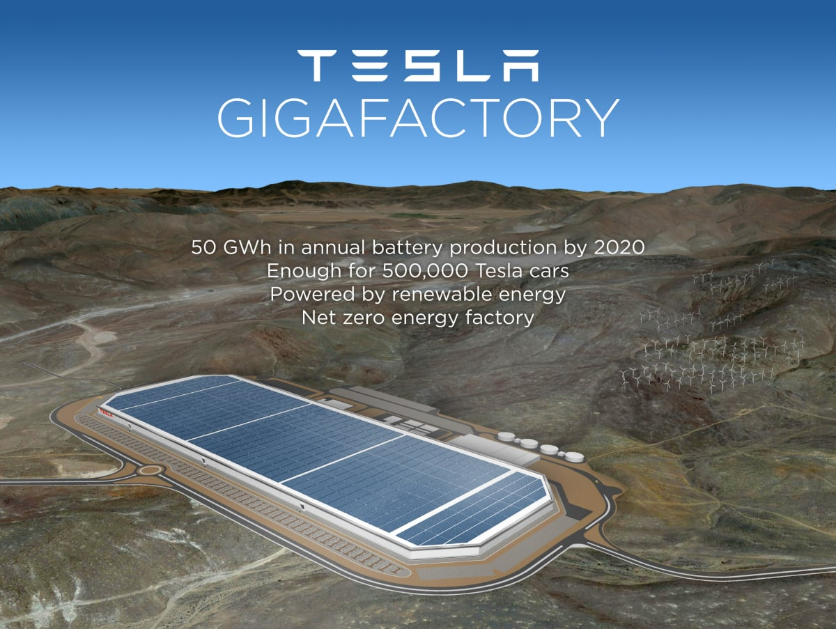 Rendering of the Tesla Gigafactory to be built near Reno, Nevada