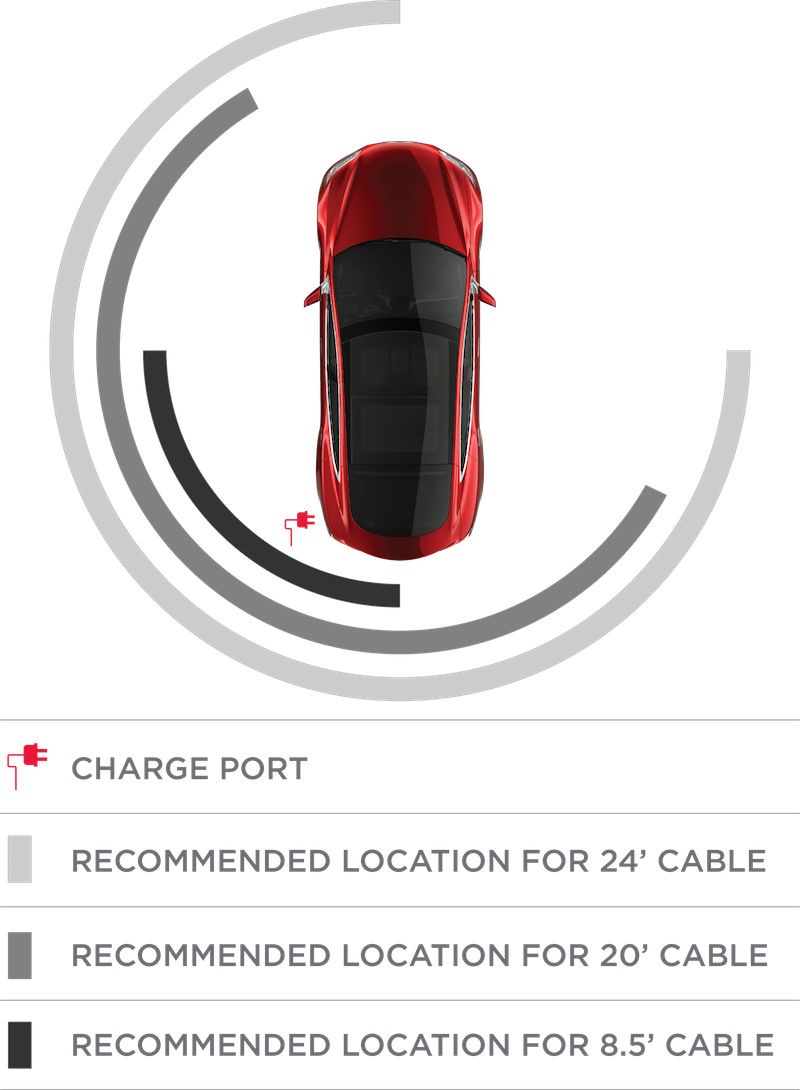recommended_installation_location home charging installation tesla canada Harley-Davidson Motorcycle Wiring Diagrams at creativeand.co