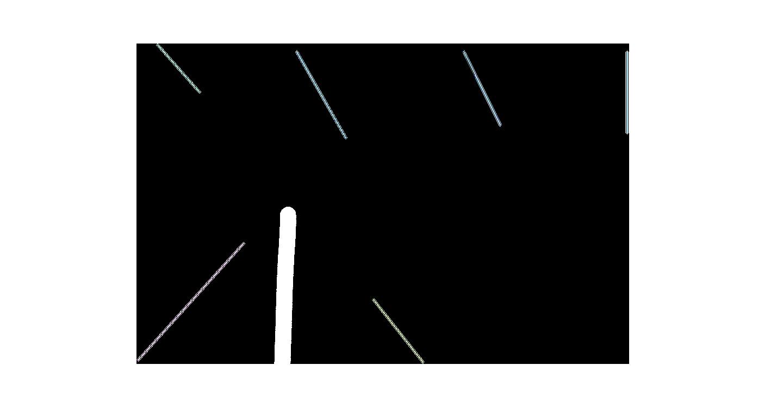 Superposition d'images