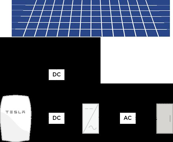 Tesla powerwall batteriespeicher seite photovoltaikforum