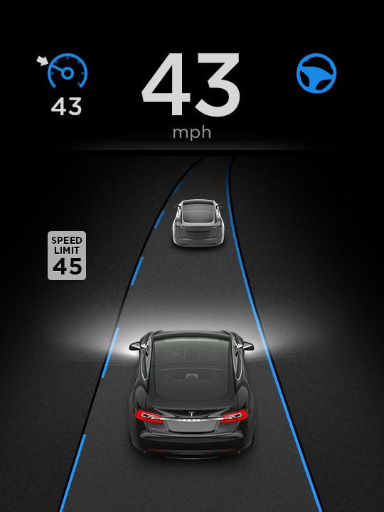 Model S Autopilot Press Kit Tesla