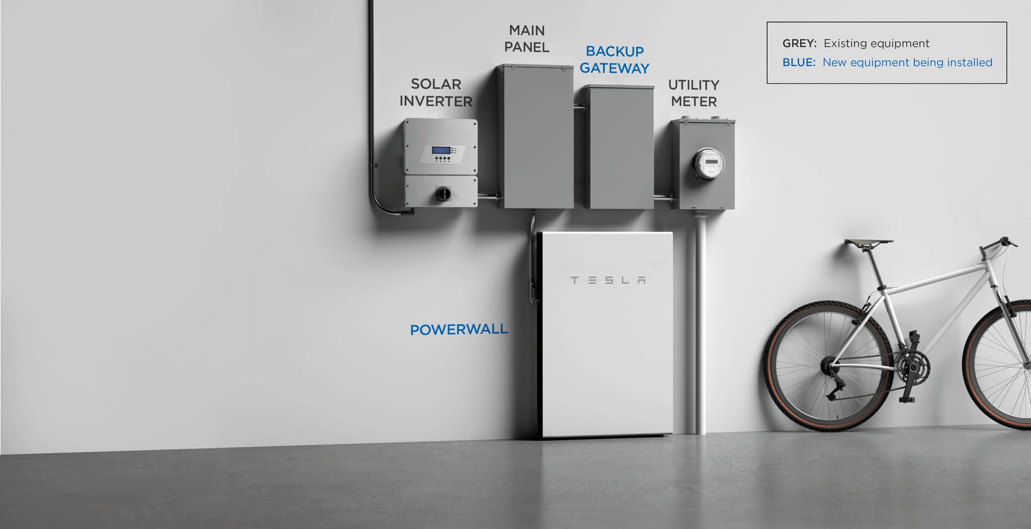 Powerwall on backup generator wiring diagram