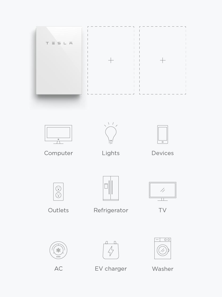 Powerwall Support Tesla Australia Gateway Monitor Wiring Diagram Whole Home Backup