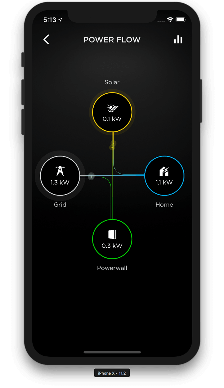 Powerflow home screen in the Tesla mobile app.