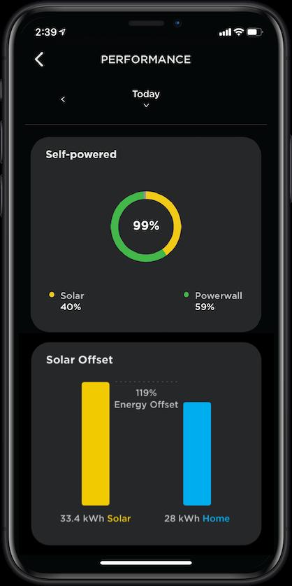 Self-Powered Mode on Tesla App
