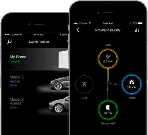 Tesla app power monitoring