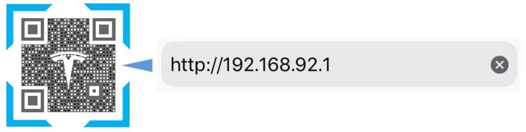 Scan du code QR