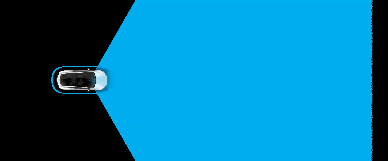 Triclops Camera