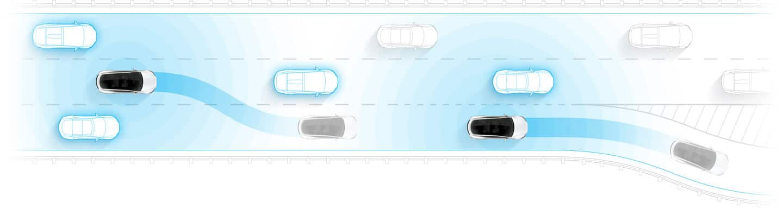 Verbesserte Autopilot-Funktionalität